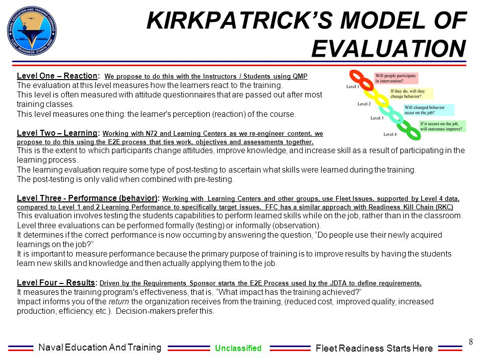 KIRKPATRICK'S MODEL OF EVALUATION