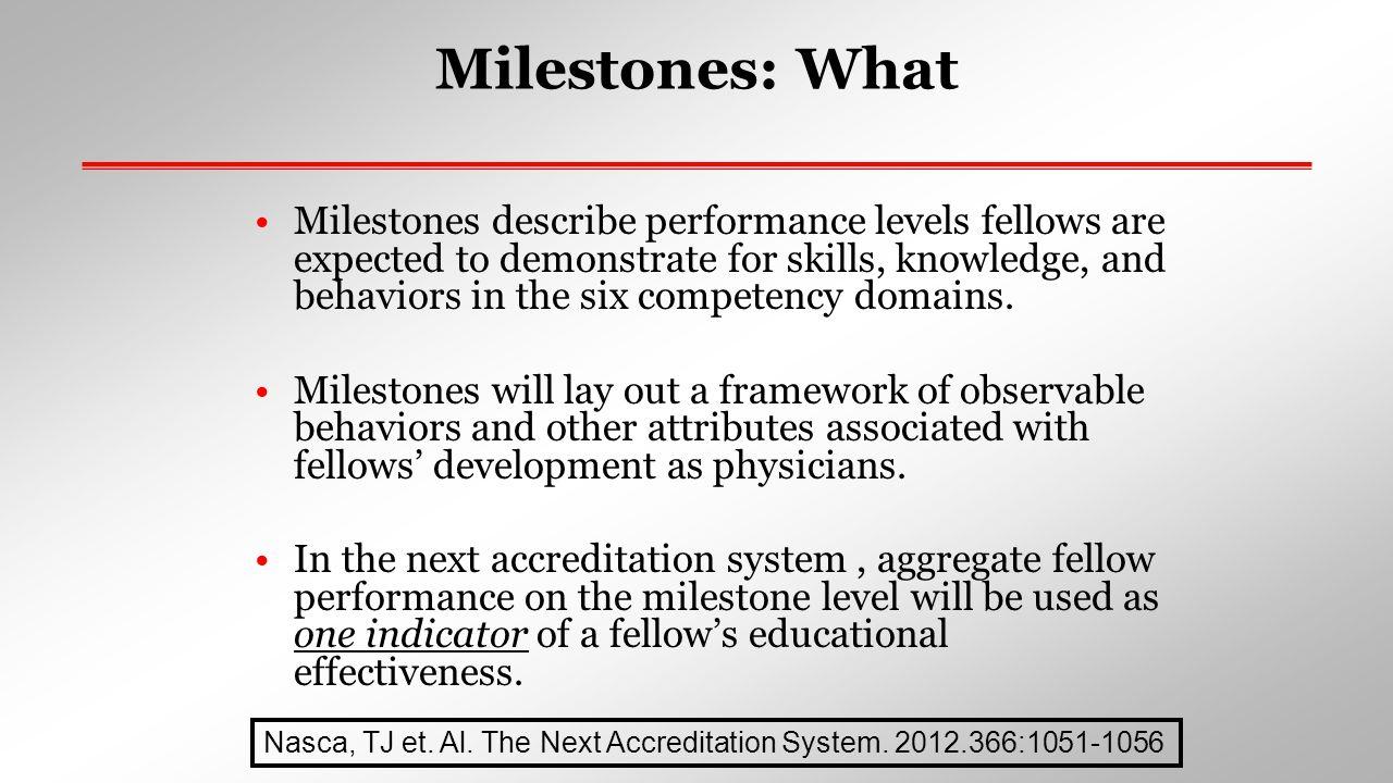 Milestones: What