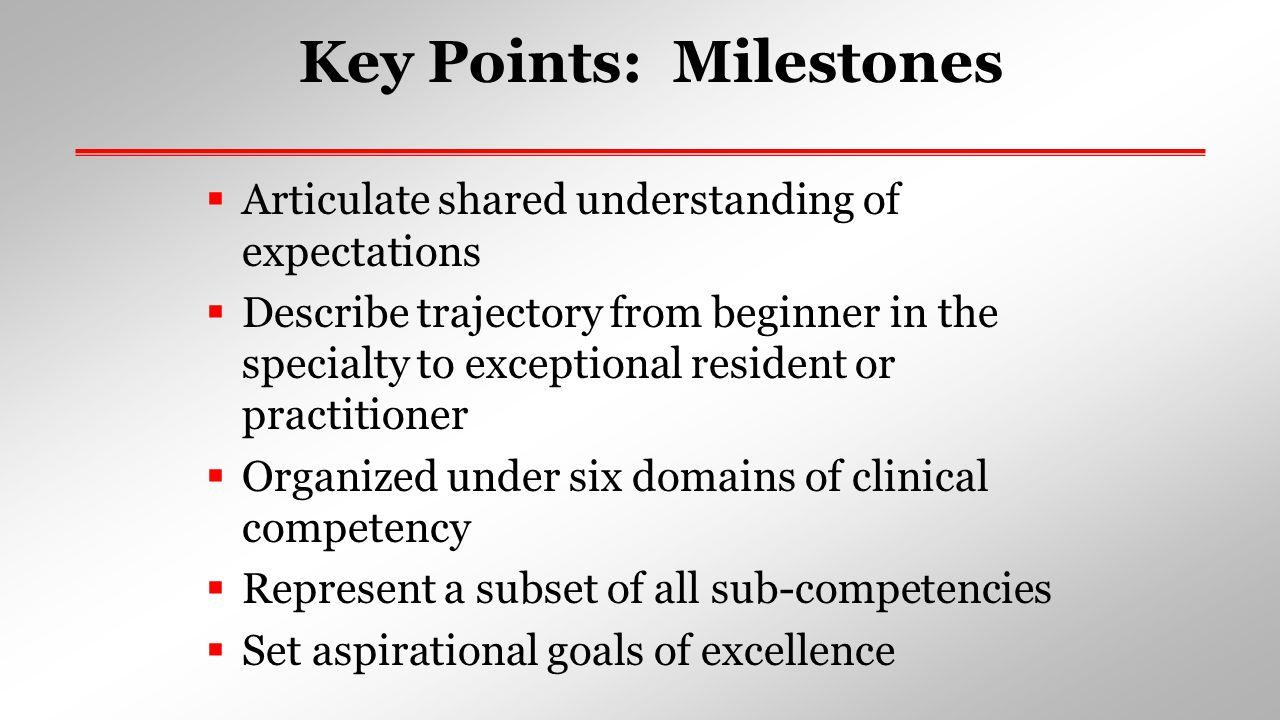 Key Points: Milestones