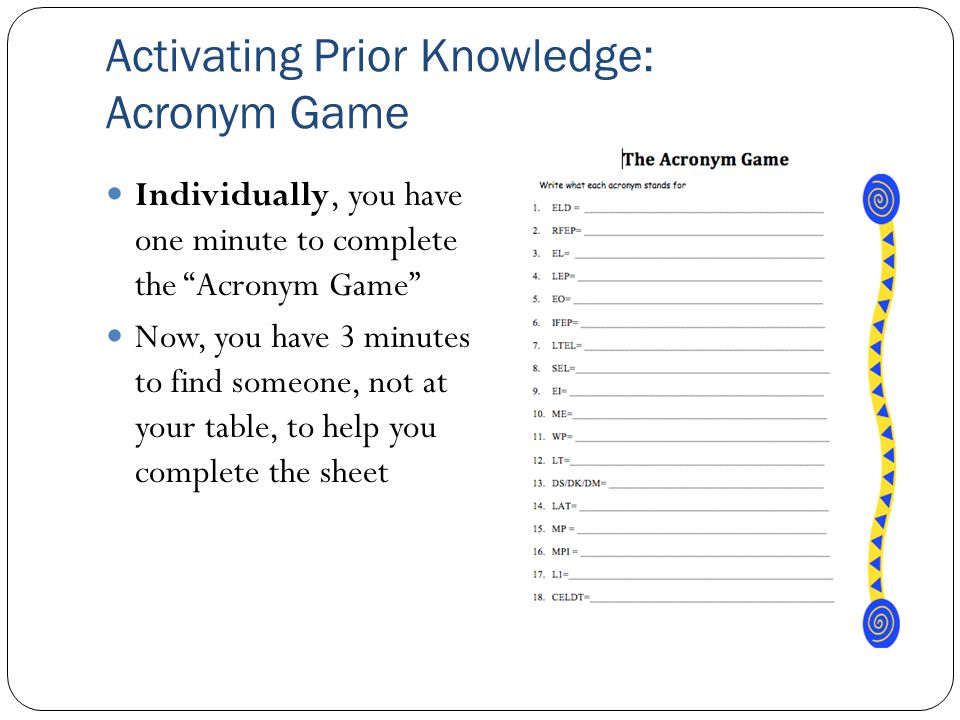 Activating Prior Knowledge: Acronym Game