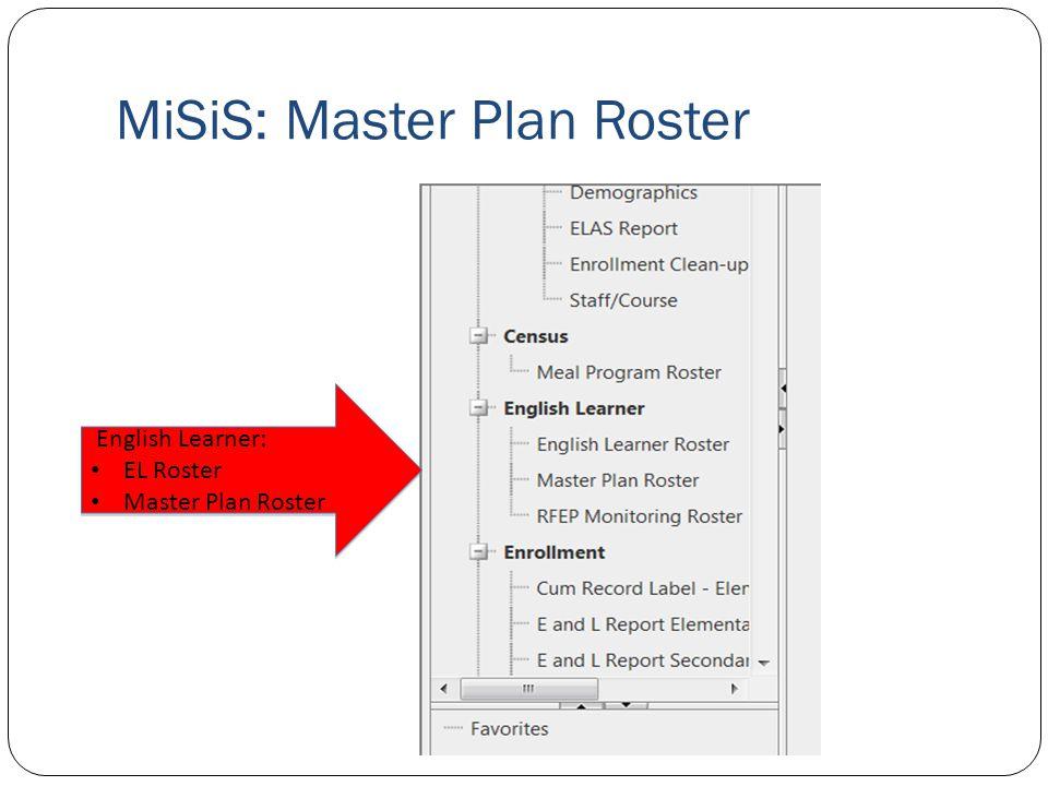 MiSiS: Master Plan Roster