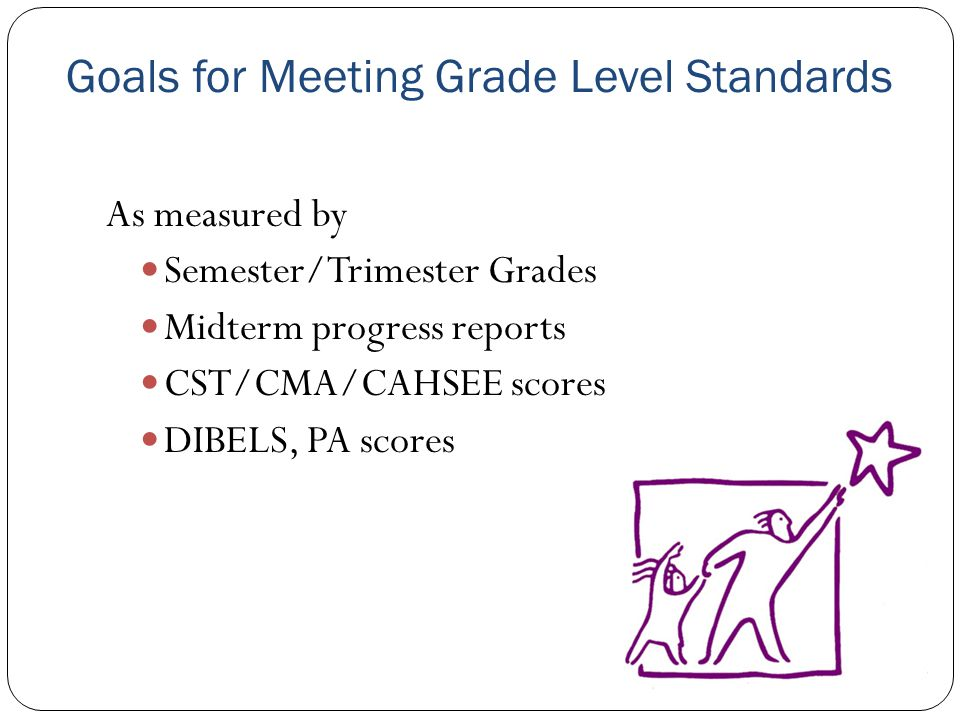 Goals for Meeting Grade Level Standards
