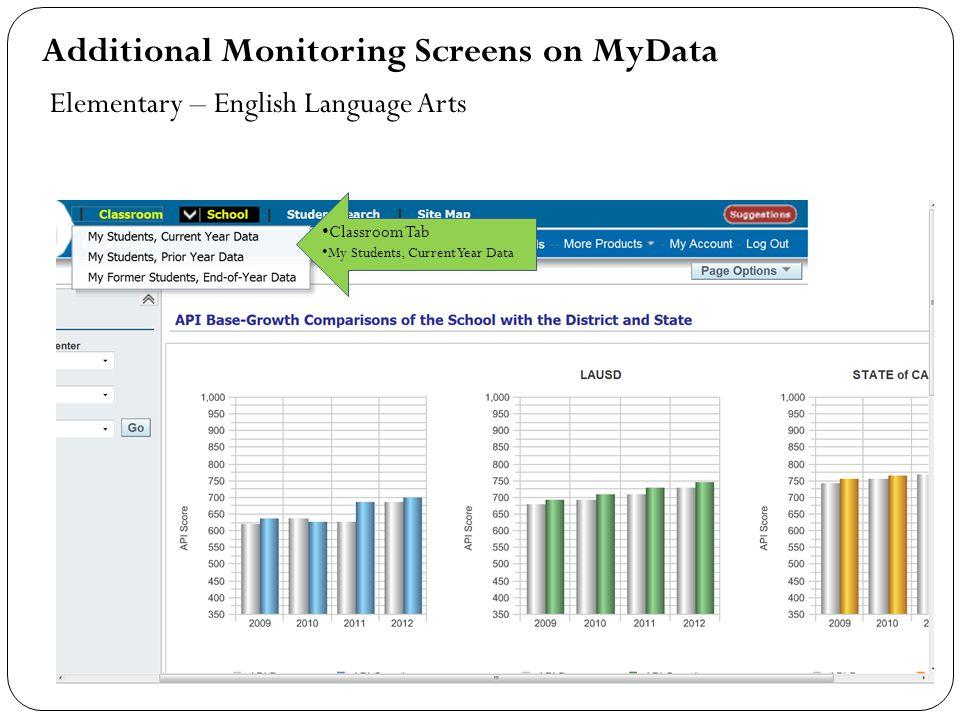 Additional Monitoring Screens on MyData