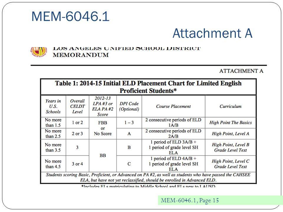 MEM-6046.1 Attachment A MEM-6046.1, Page 15