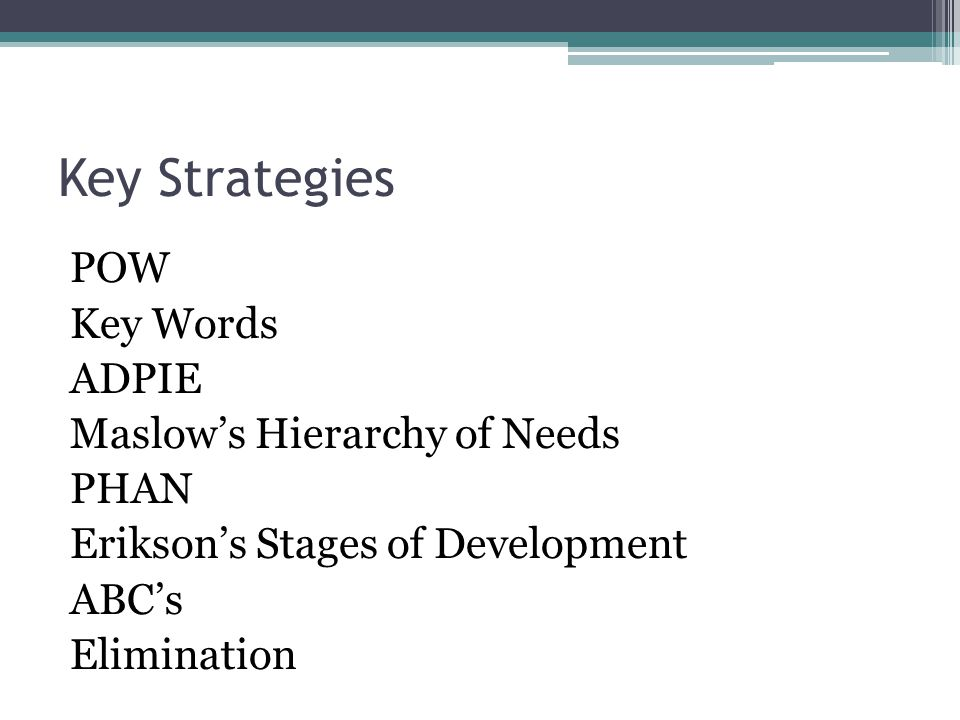 Key Strategies POW Key Words ADPIE Maslow's Hierarchy of Needs PHAN Erikson's Stages of Development ABC's Elimination