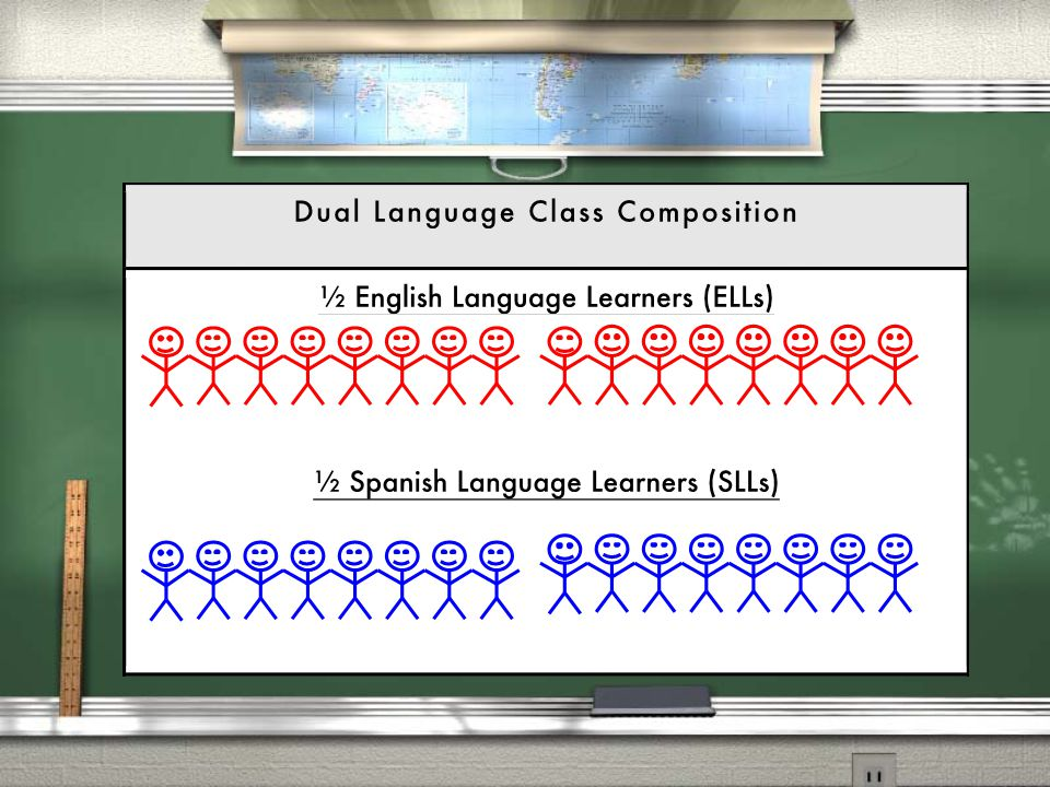 At Brooklyn Arbor our dual language program is considered two-way immersion because two groups of students are learning two languages. Students use each other as language models.