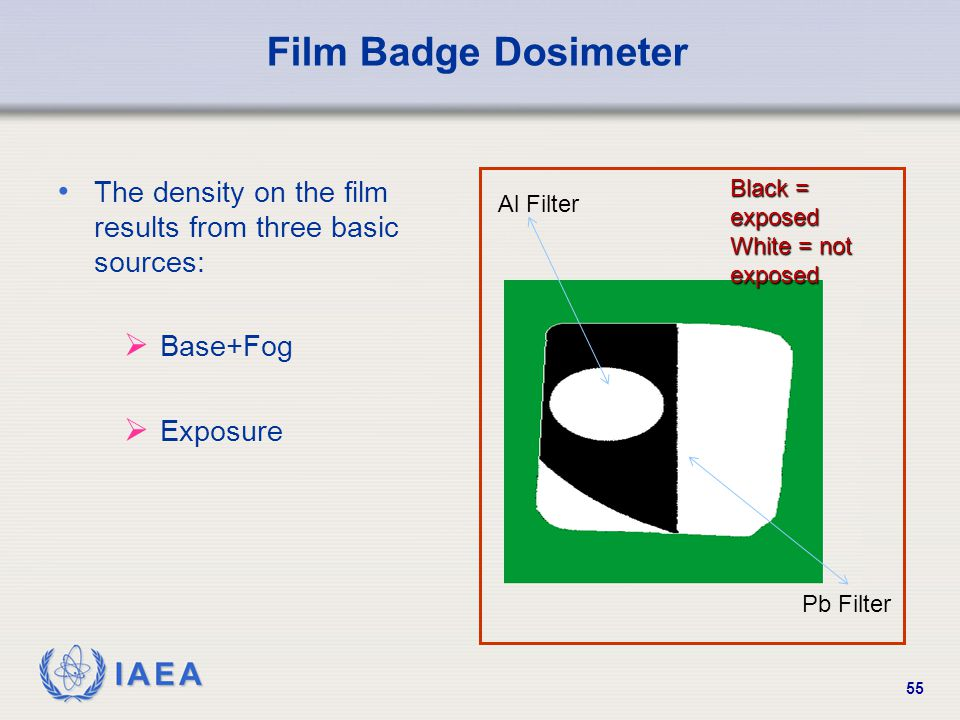 Film Badge Dosimeter The density on the film results from three basic sources: Base+Fog. Exposure.