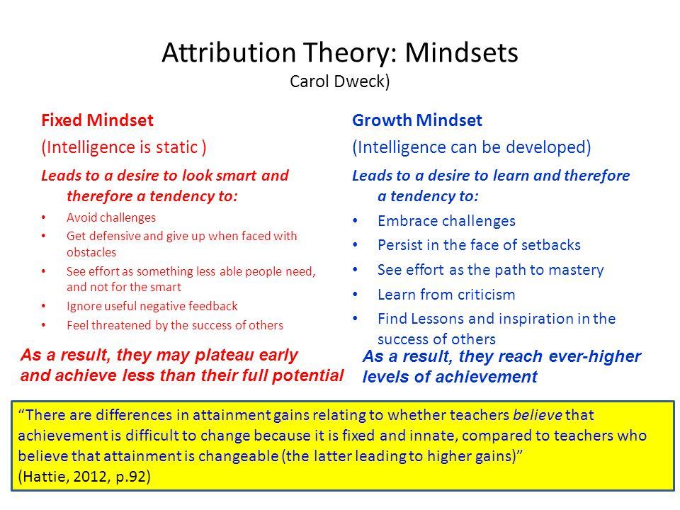 Attribution Theory: Mindsets Carol Dweck)