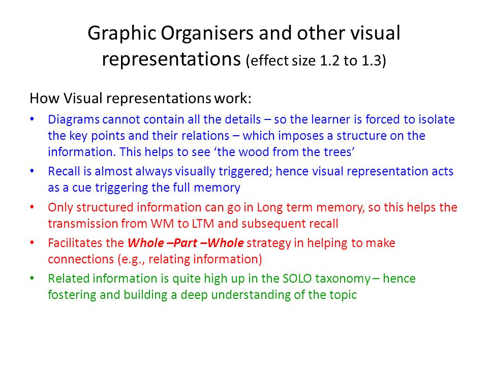 Graphic Organisers and other visual representations (effect size 1