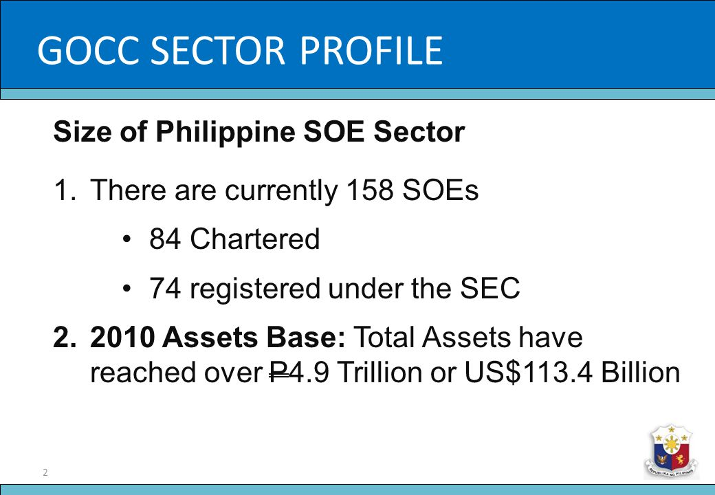 GOCC SECTOR PROFILE Slide Title Size of Philippine SOE Sector