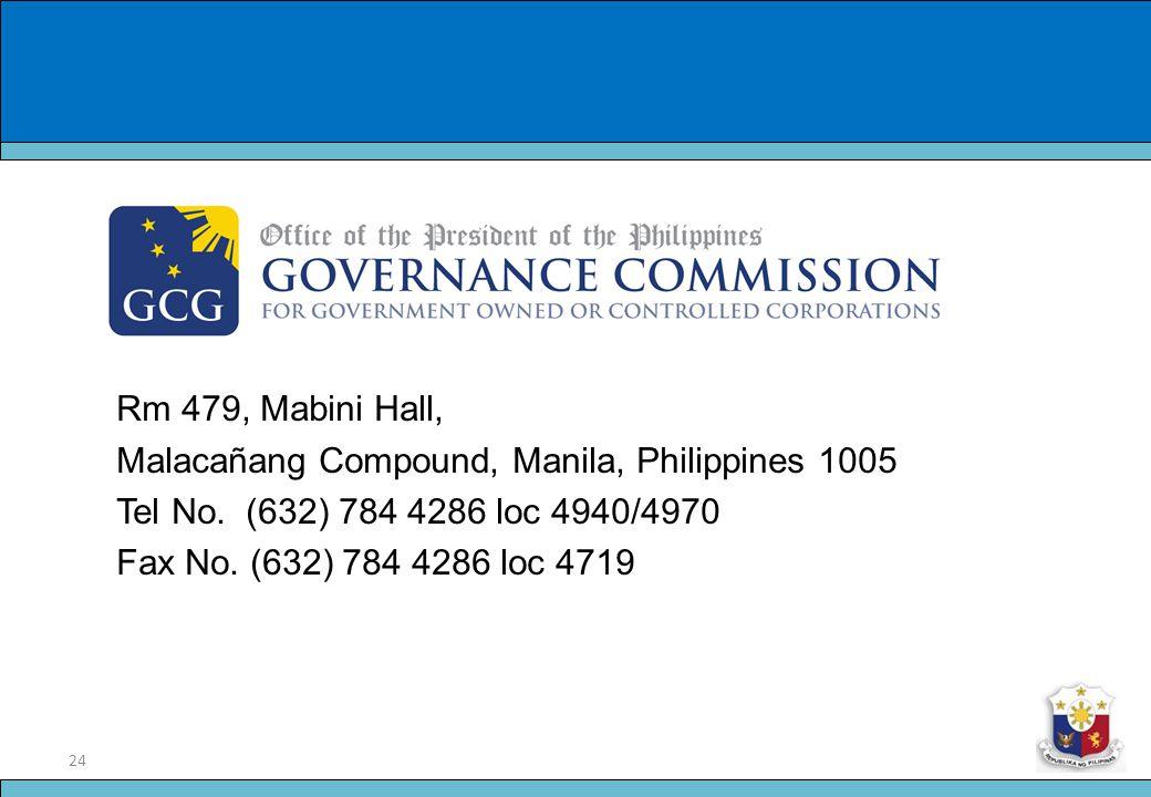 Slide Title Rm 479, Mabini Hall,