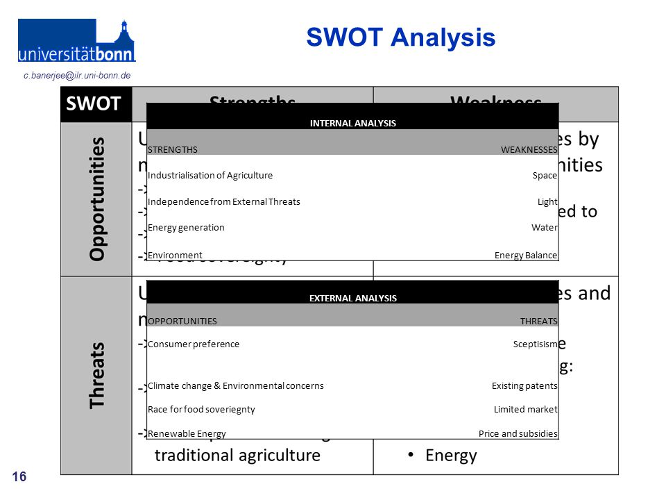 bonn nutrients swot analysis
