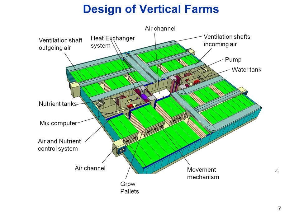 Design of Vertical Farms