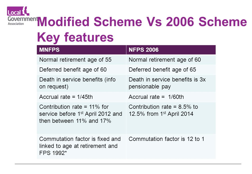 Modified Scheme Vs 2006 Scheme Key features