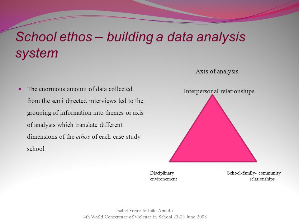 School ethos – building a data analysis system