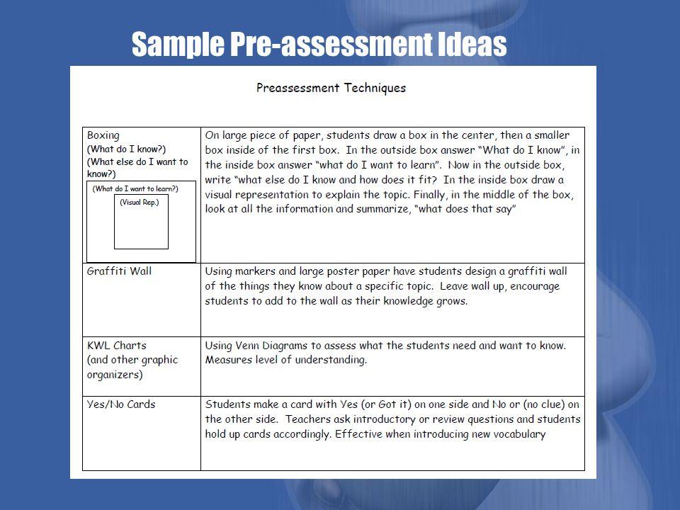 Sample Pre-assessment Ideas