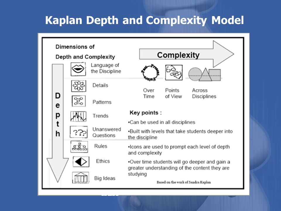 Kaplan Depth and Complexity Model