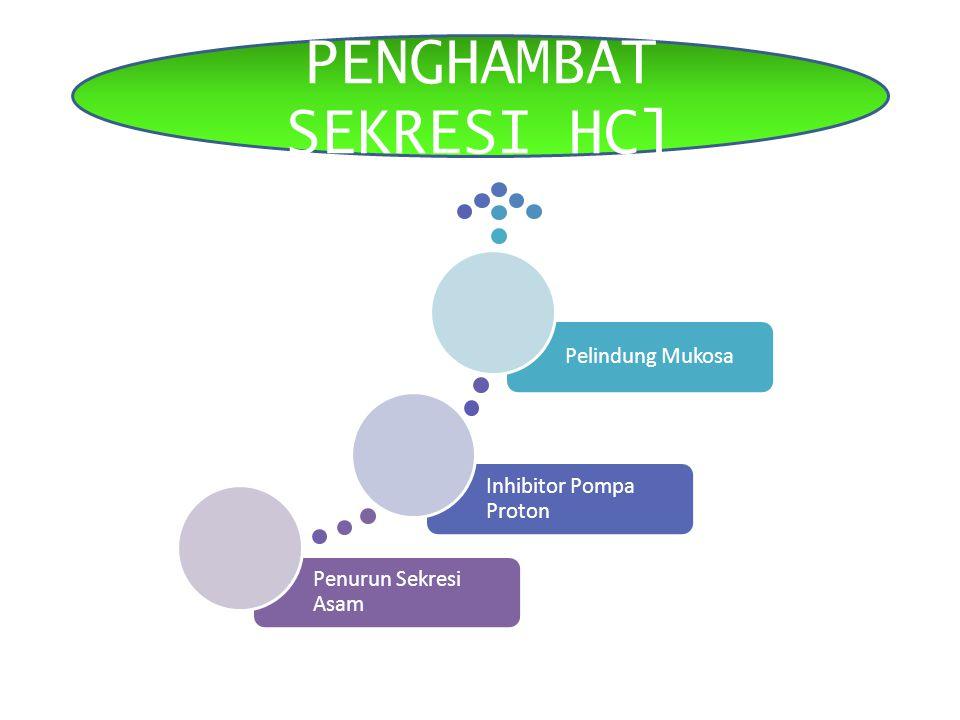 PENGHAMBAT SEKRESI HCl