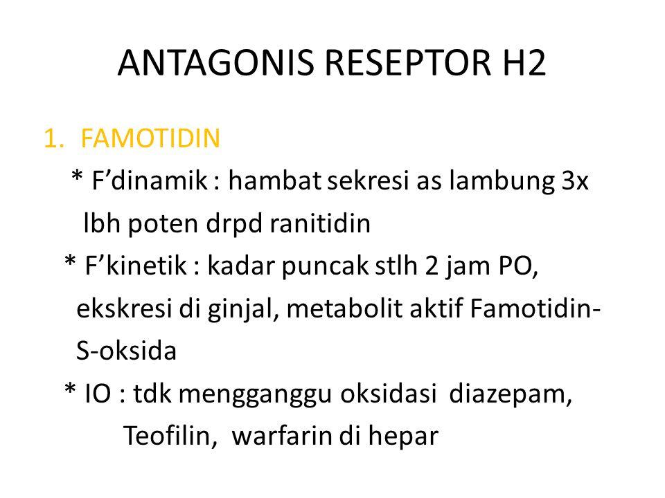 ANTAGONIS RESEPTOR H2 FAMOTIDIN