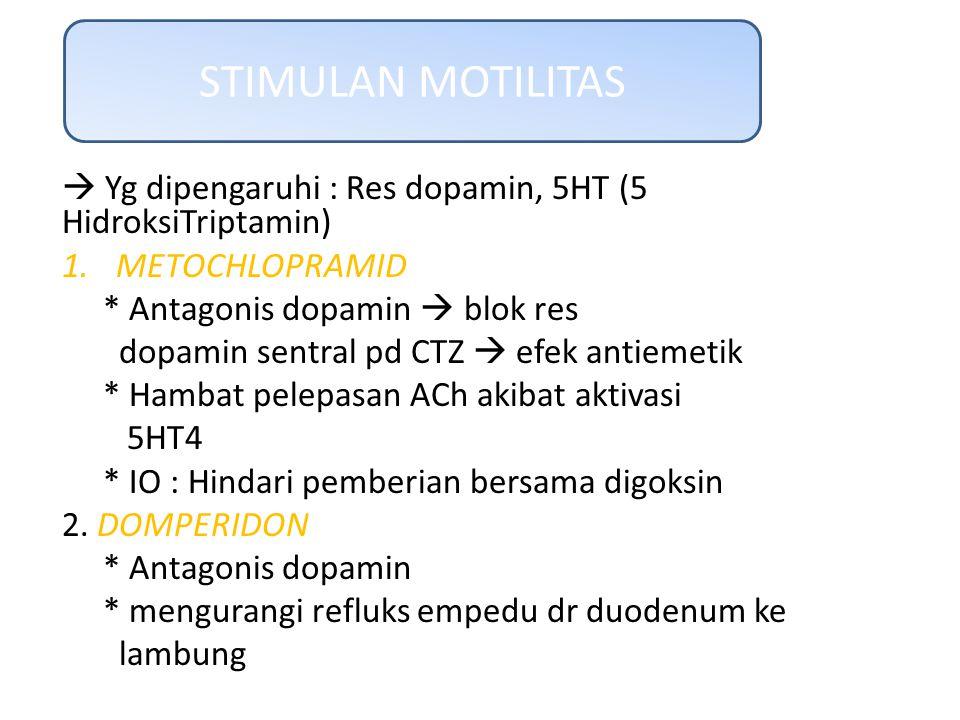 STIMULAN MOTILITAS  Yg dipengaruhi : Res dopamin, 5HT (5 HidroksiTriptamin) METOCHLOPRAMID. * Antagonis dopamin  blok res.