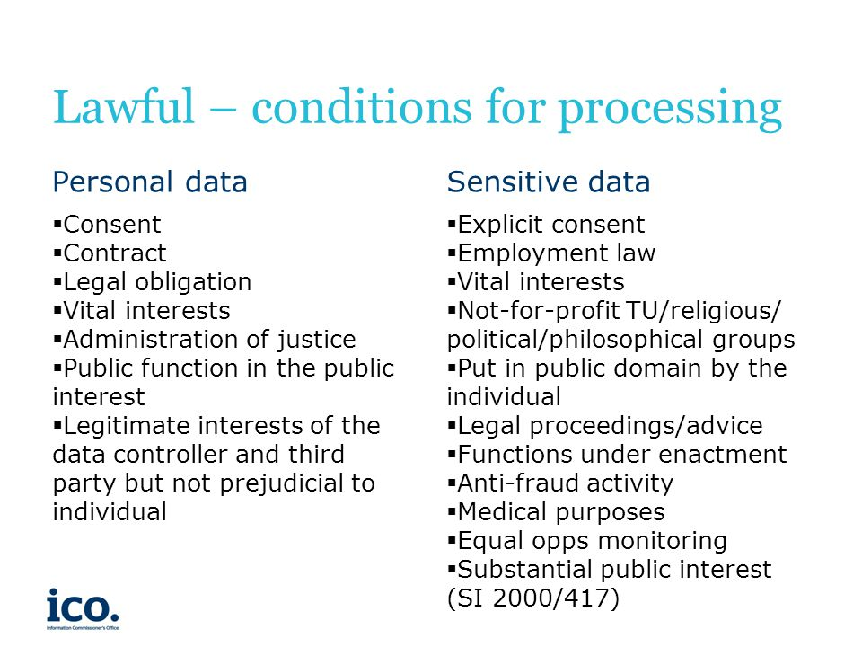 Lawful – conditions for processing