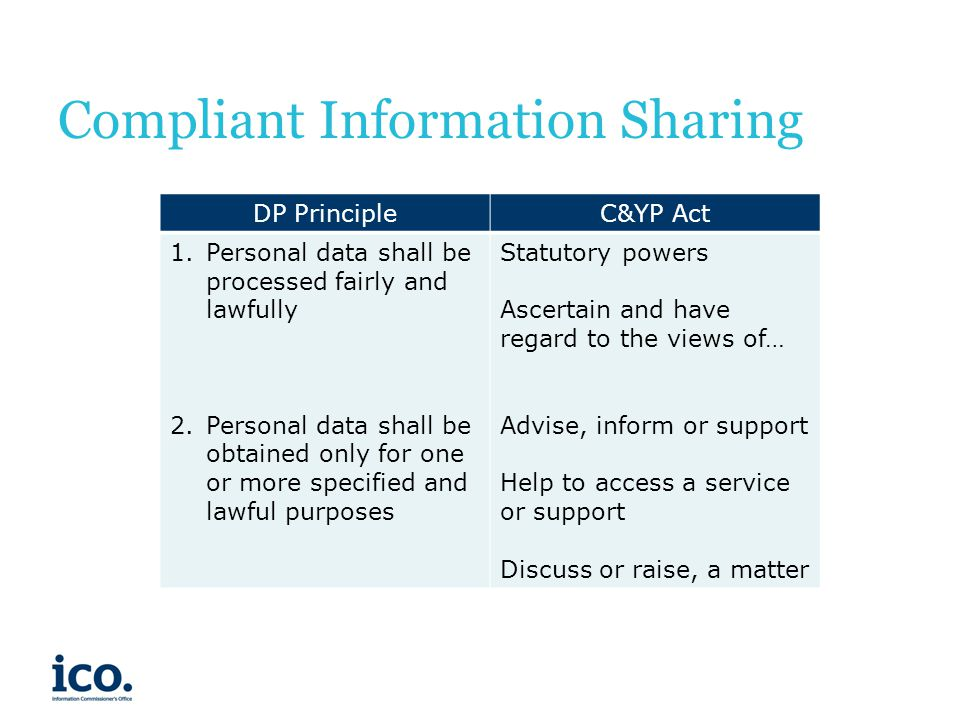 Compliant Information Sharing