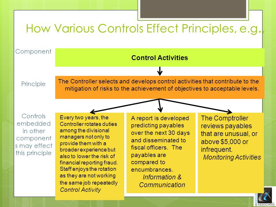 How Various Controls Effect Principles, e.g.,