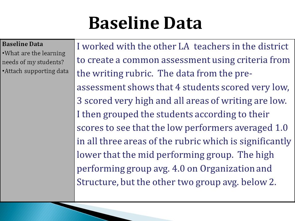 8/20/2013 Baseline Data. Baseline Data. What are the learning needs of my students Attach supporting data.