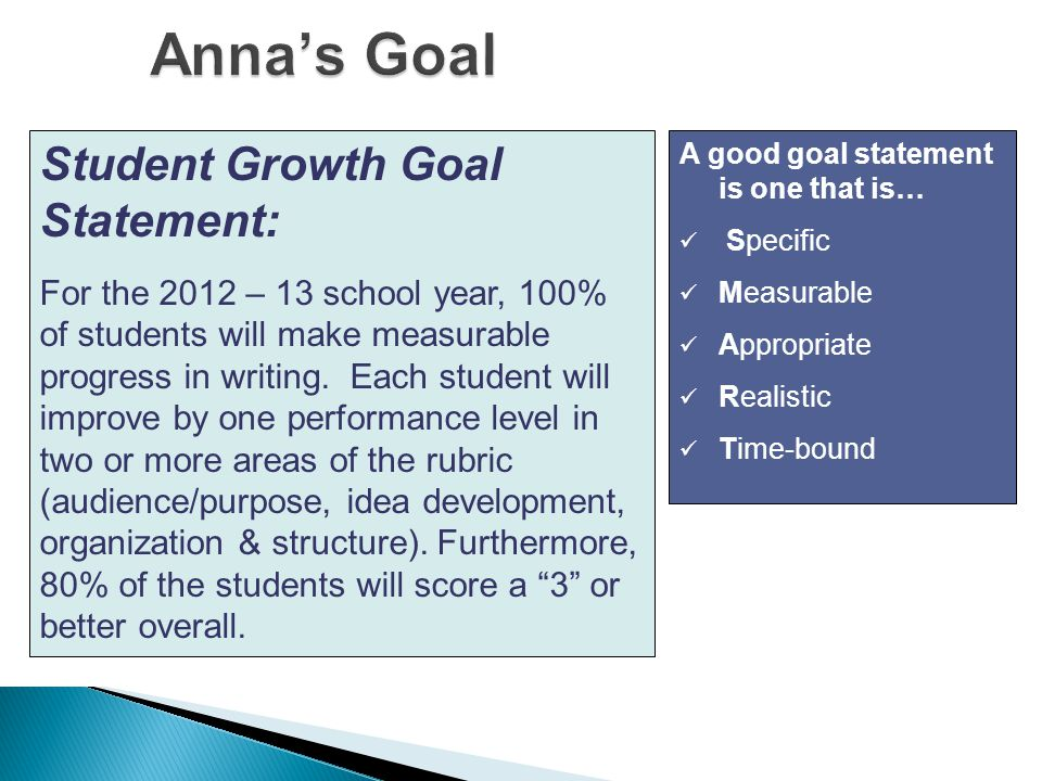 Anna's Goal Student Growth Goal Statement: