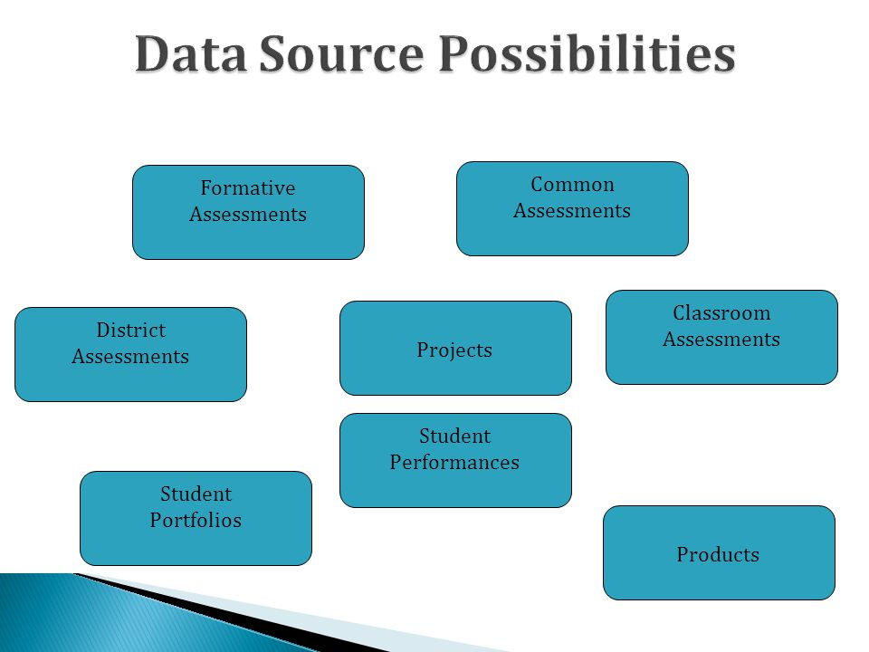 Data Source Possibilities