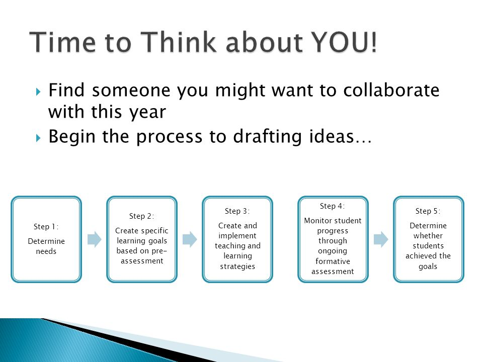 Time to Think about YOU! Find someone you might want to collaborate with this year. Begin the process to drafting ideas…