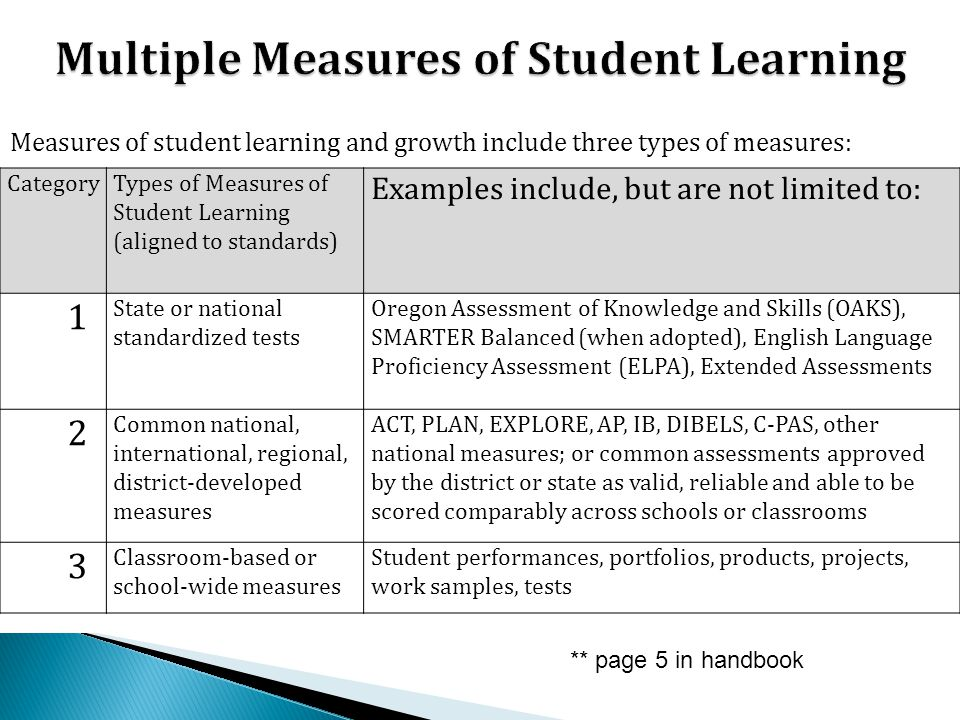 Multiple Measures of Student Learning
