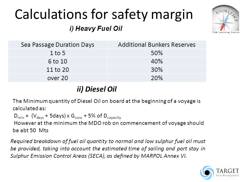 Calculations for safety margin