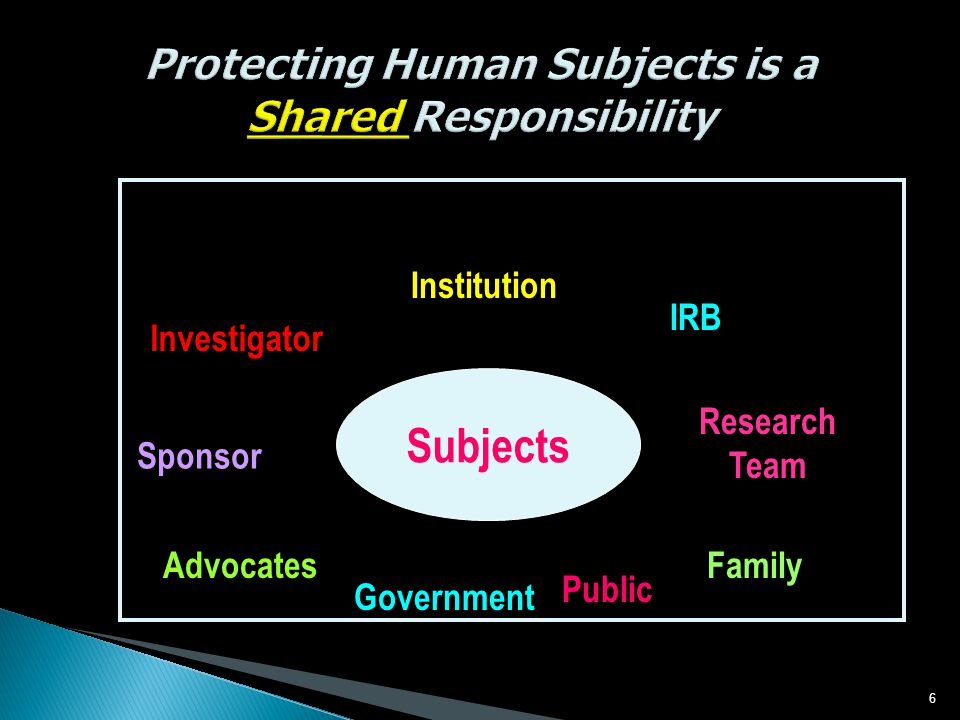 Protecting Human Subjects is a Shared Responsibility