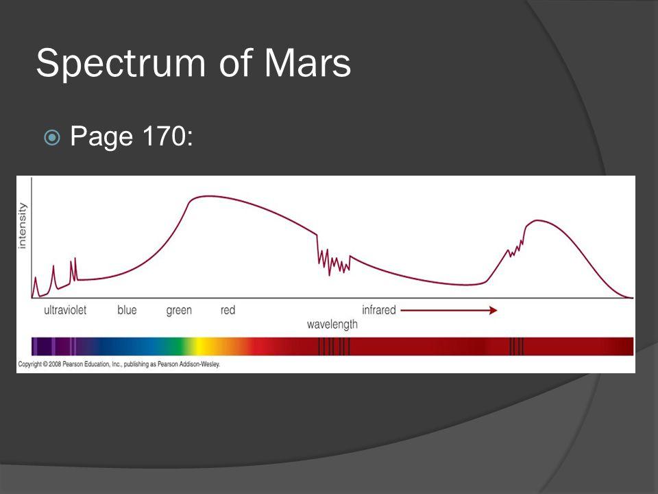 Spectrum of Mars Page 170: