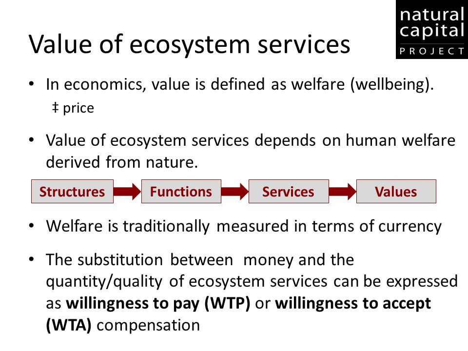 Value of ecosystem services