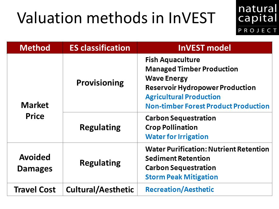Valuation methods in InVEST