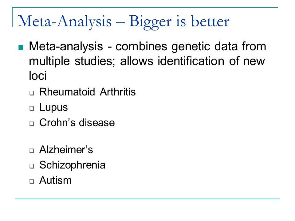 Meta-Analysis – Bigger is better