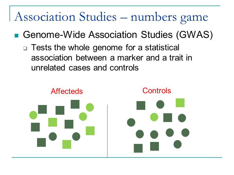 Association Studies – numbers game