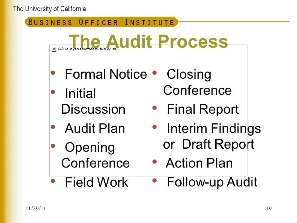 The Audit Process Formal Notice Initial Discussion Audit Plan