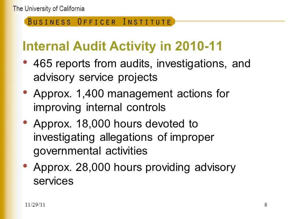 Internal Audit Activity in 2010-11