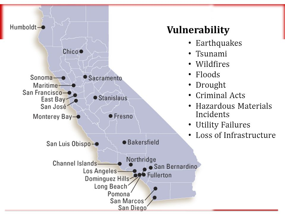 Vulnerability Earthquakes Tsunami Wildfires Floods Drought