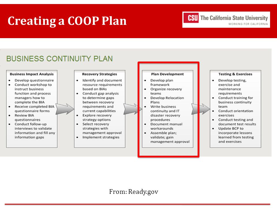 Creating a COOP Plan From: Ready.gov