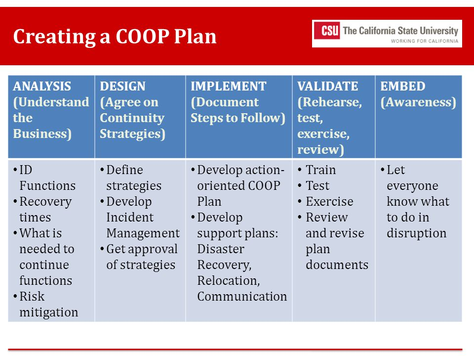 Creating a COOP Plan ANALYSIS (Understand the Business) DESIGN