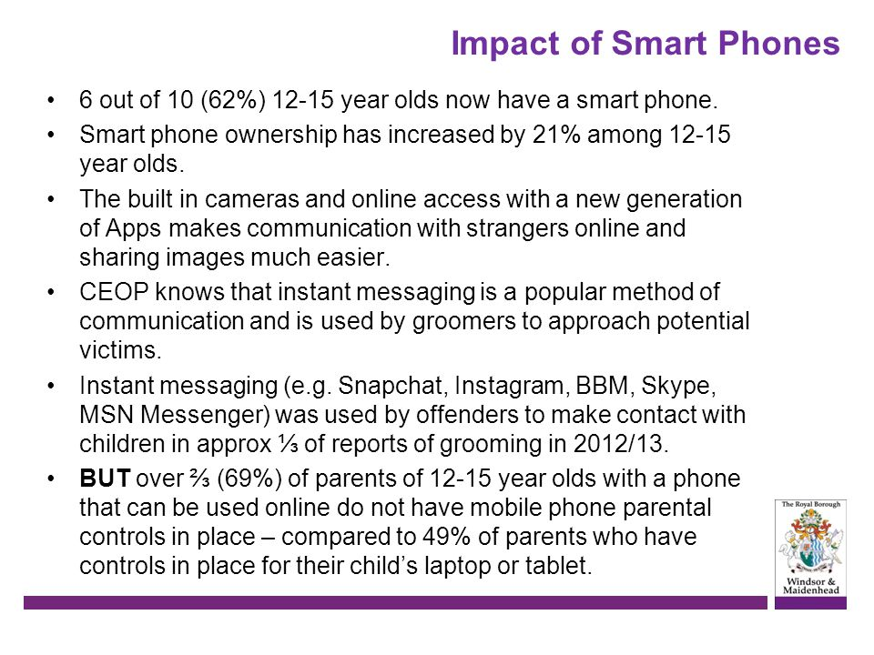 Impact of Smart Phones 6 out of 10 (62%) 12-15 year olds now have a smart phone. Smart phone ownership has increased by 21% among 12-15 year olds.