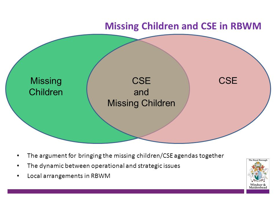 Missing Children and CSE in RBWM