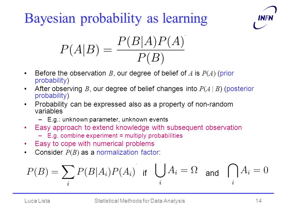 Bayesian probability as learning
