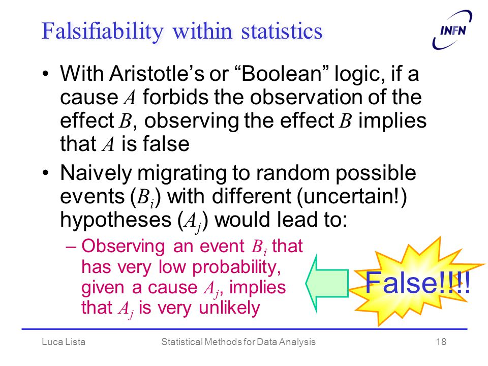 Falsifiability within statistics