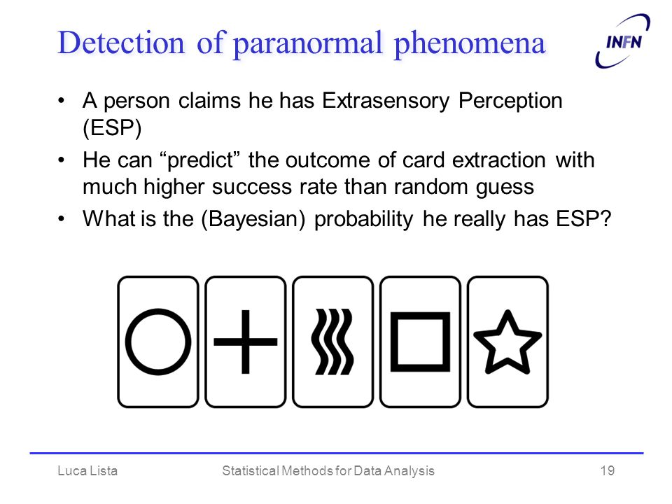 Detection of paranormal phenomena