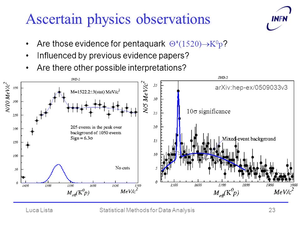 Ascertain physics observations
